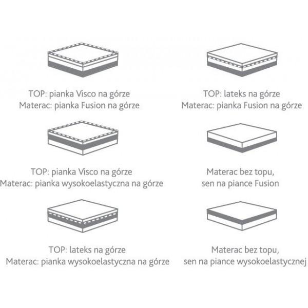 Electro - materac wielofunkcyjny