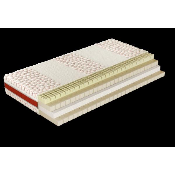 Nasturcja - materac piankowy z pianką termoelastyczną