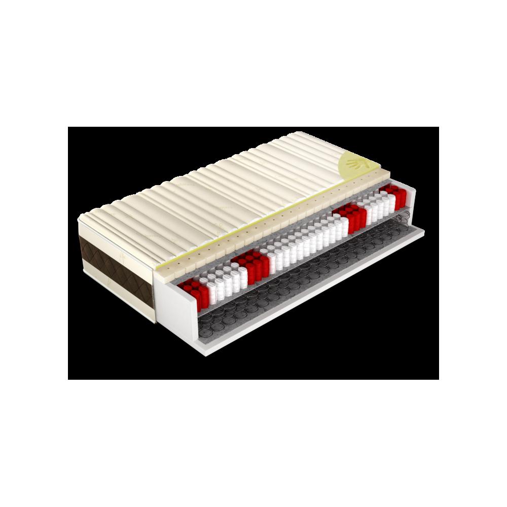 Sergio - materac z dwupoziomowym układem sprężyn