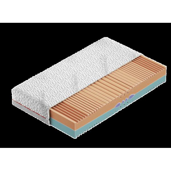 Ergonomic - materac piankowy o dwóch twardościach
