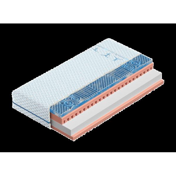 Pro Dynamic H3 - materac z pianką gelax