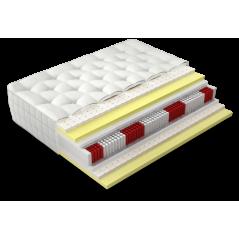 Gustavo - ekskluzywny materac kieszeniowy z lateksem i pianką termoelastyczną