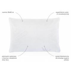 Poduszka Ortopedyczna termoelastyczna Aloe Vera