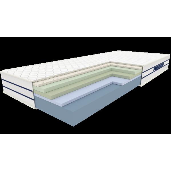 Rubin - materac z pianką termoelastyczną