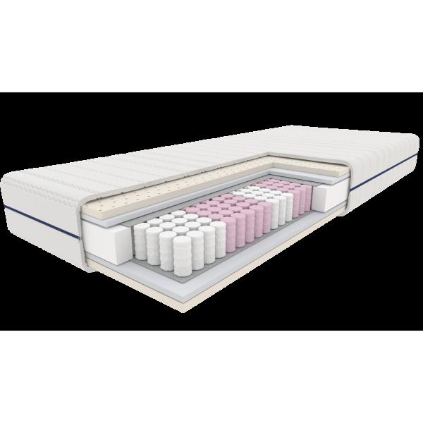 Agat - materac kieszeniowy z lateksem