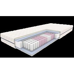 Ametyst - materac kieszeniowy z pianką wysokoelastyczną