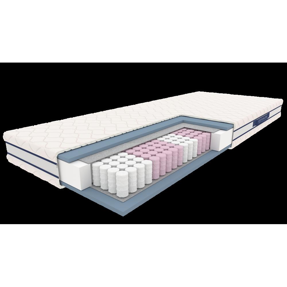 Syriusz New - materac kieszeniowy
