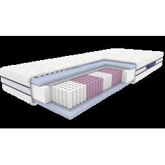 Nestor- materac multipocket z pianką wysokoelastyczną