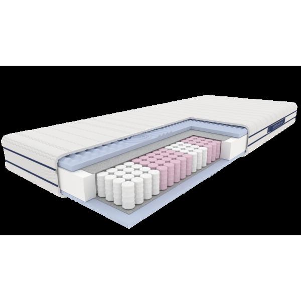 Szmaragd - materac kieszeniowy z pianką wysokoelastyczną