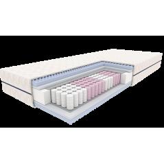 Sorento- materac kieszeniowy z pianką wysokoelastyczną