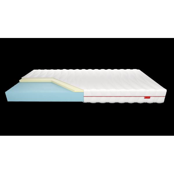Julia - materac z pianką termoelastyczną o dwóch twardościach