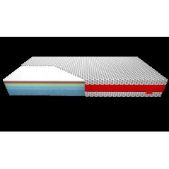 Sirona - ekskluzywny materac piankowy