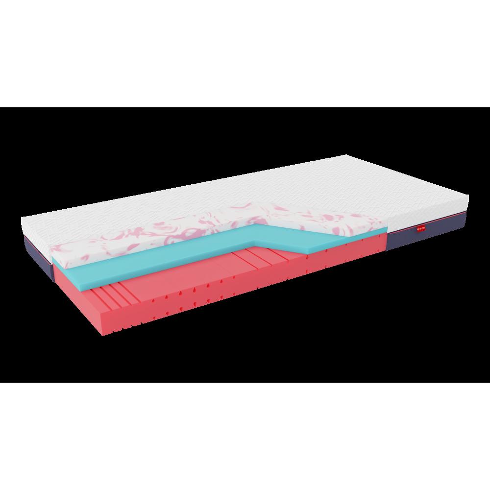 Pola - materac piankowy