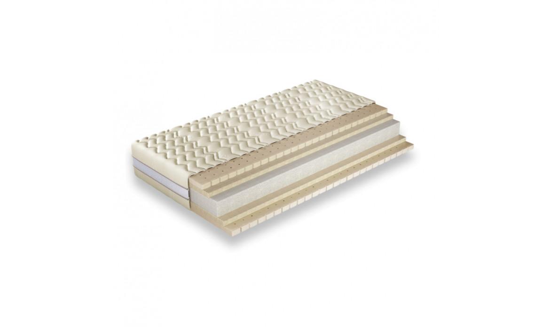 Czym się charakteryzują materace lateksowe?